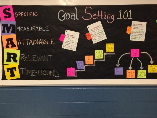 smart-goals-bb